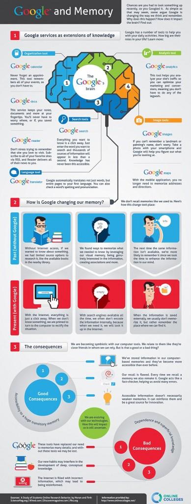 google_memory